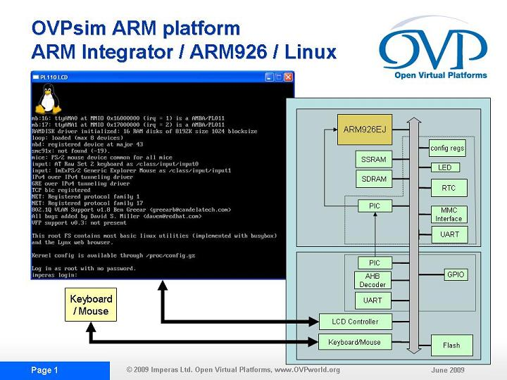 ARM IntegratorCP Virtual Platform