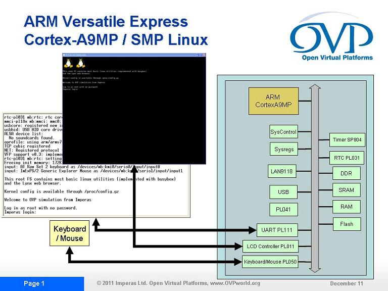 ARM Versatile Express virtual platform booting linux