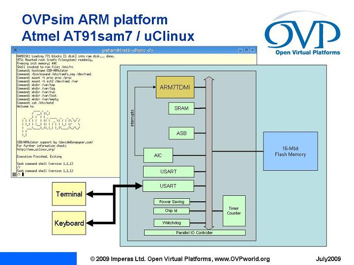 Atmel AT91SAM7 Virtual Platform